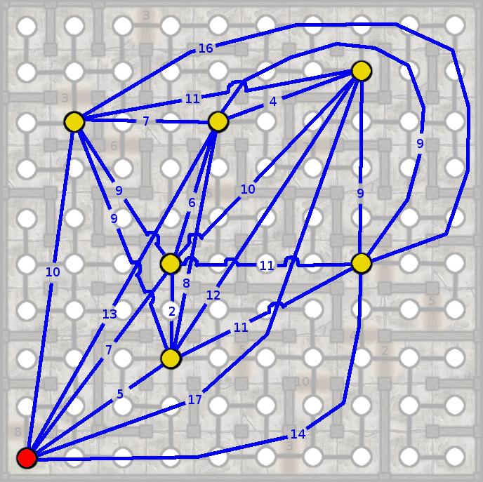 meta_graph