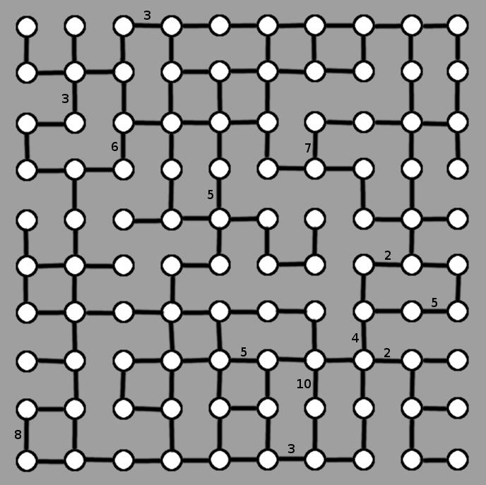 nodes_edges